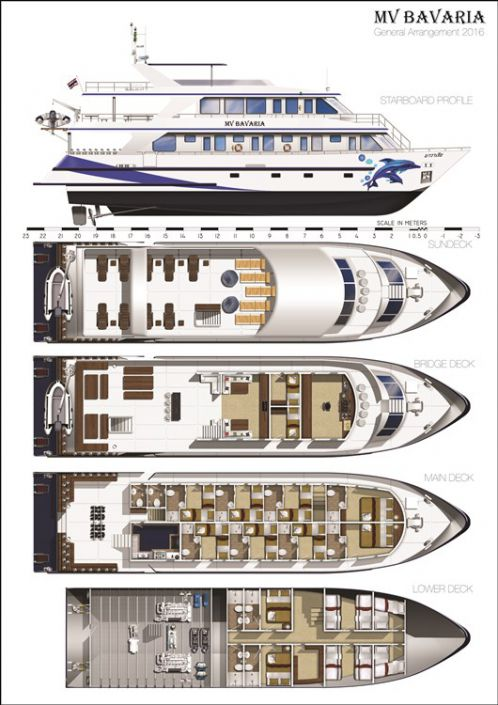 Tauchschiff Decks Layout der MV Bavaria
