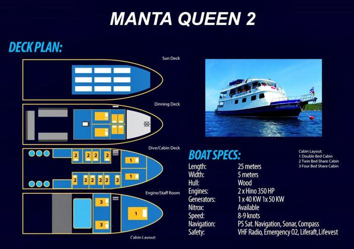 Tauchschiff Manta Queen 2 Decksplan