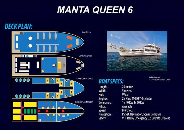 Tauchschiff Manta Queen 6 Deckplan