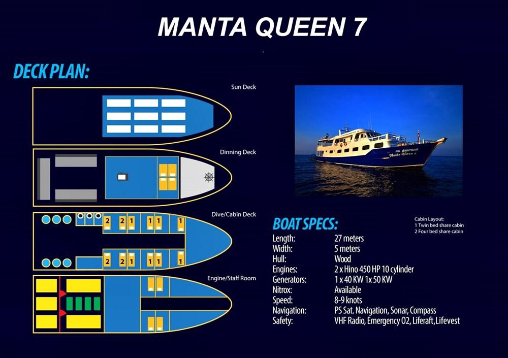 Tauchschiff Manta Queen 7 Deckplan