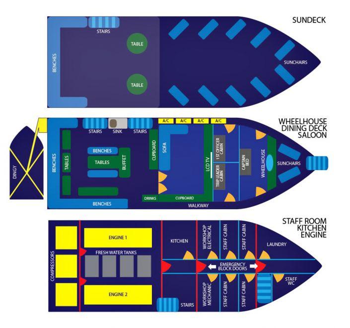 Tauchschiff Manta Queen 3 Decksplan