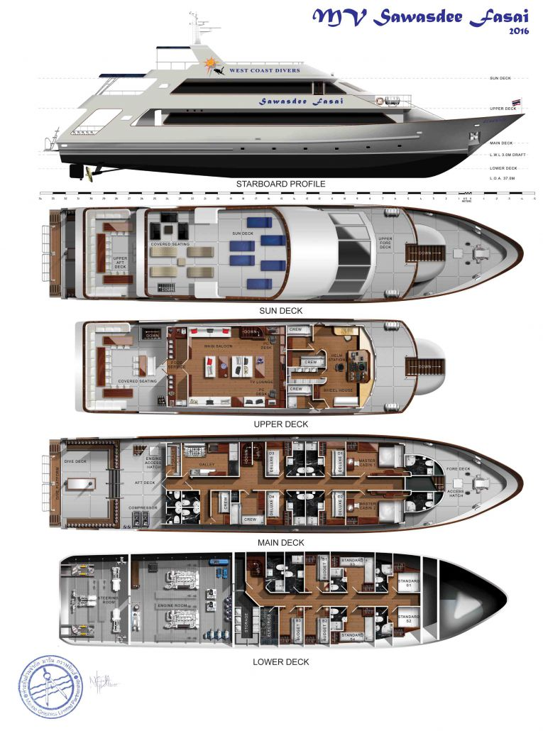 Tauchschiff Boot Layout MV-Sawadee-FaSai